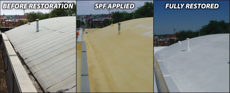 AWS Spray Foam Roof and Coating System